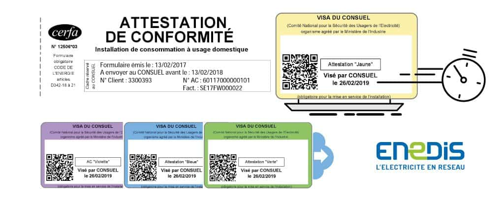 attestation conformite consuel
